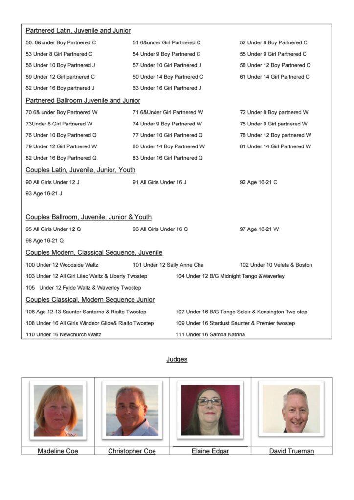 Programma IDTA Scotland International Online Medallist of the Year 2021, deel 2